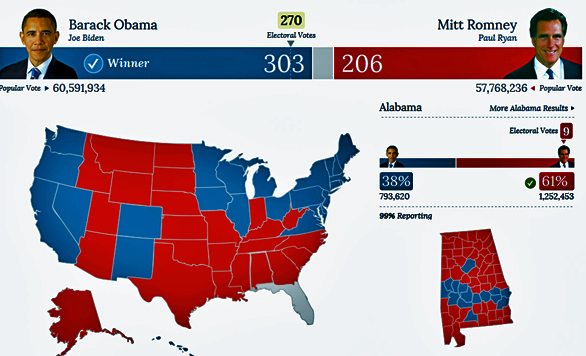 2012 presidential election your election command center on fox new